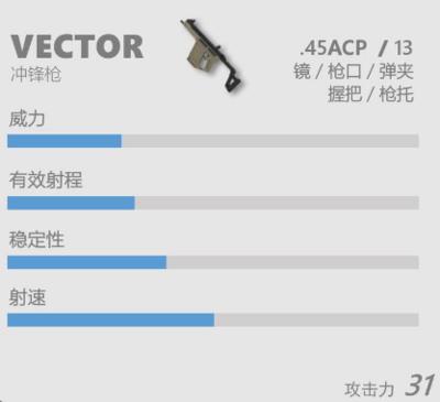 vector.png游戏攻略